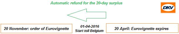 Refund new